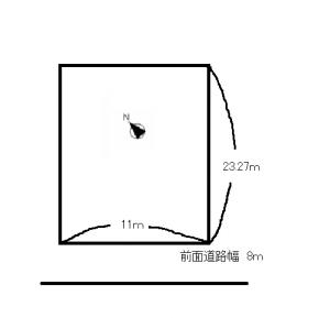 永山1-2方角